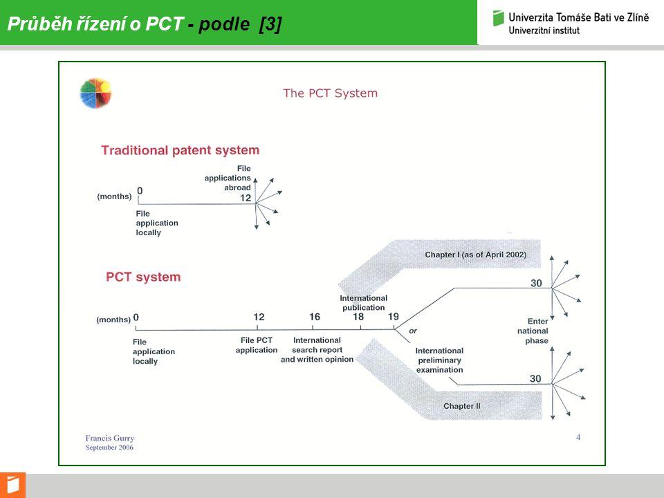 Průběh řízení o PCT - podle [3]